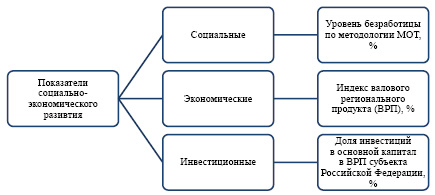 Doc2.pdf